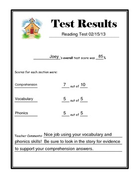 Test Results Report Form