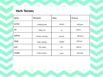 Test Review for Language Standards