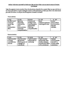 Test Spanish 1 Chapter 1A