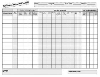 Test Taking Behaviors Checklist /  Chart -  Data for parent conferences