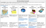 Test Taking Strategies 5 Station Activities