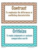 Test Term Word Wall Cards