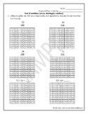Test d'addition (stratégies variées)