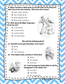 Test for the Book Charlotte's Web by E. B. White