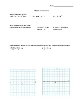 Test on Conic Sections