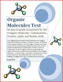 Test on Organic Molecules