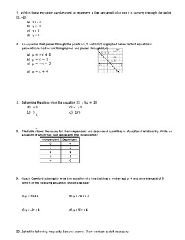 Test over writing equations of lines and critical thinking review activity