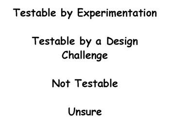 Testable Questions Sort PDF
