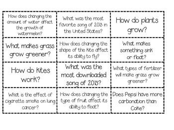 Testable Questions vs  Non-Testable Questions Sorting Activity SCIENTIFIC  METHOD