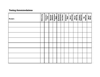Testing Accommodations Checklist