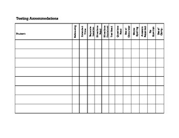 Testing Accommodations Checklist