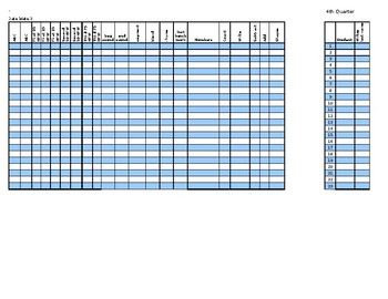 Testing Data Spreadsheet