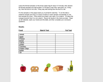 Testing Foods for Starches and Fats