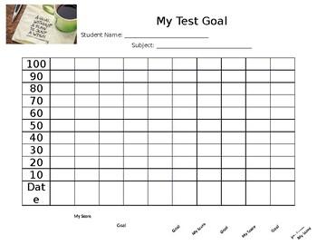 Testing Goal Sheet