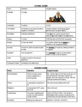 Testing Language & ELA Vocabulary Study Guide