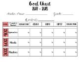 BM, STAAR Goal Chart