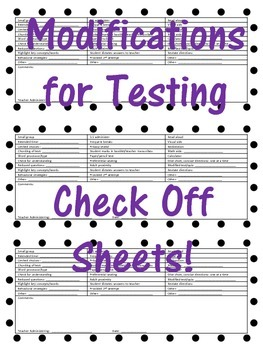 Testing Modfications Check-Off Sheet