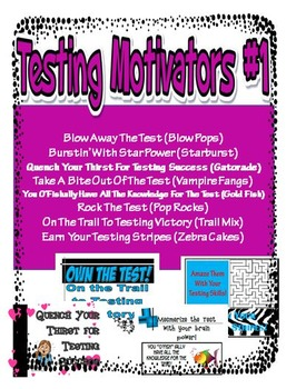 Testing Motivators 1