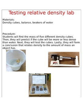Testing Relative Density Lab