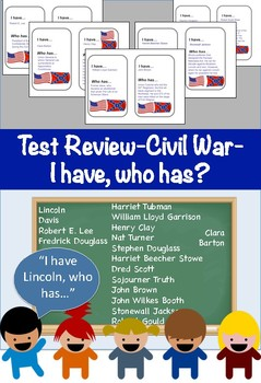 Testing Review Game: Civil War People- I am, who is...