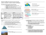 Testing Review, Weather vs Climate, Factors affecting Climate, 5 spheres, NGSSS
