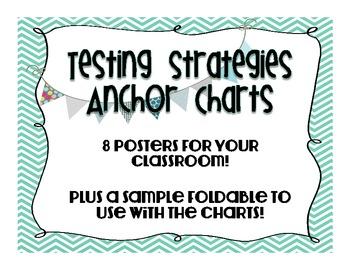 Testing Strategies Anchor Charts