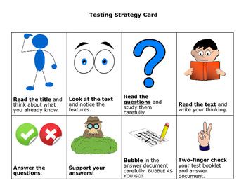 Testing Strategy Card