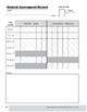 Testing Your (Math) Skills, Grade 2