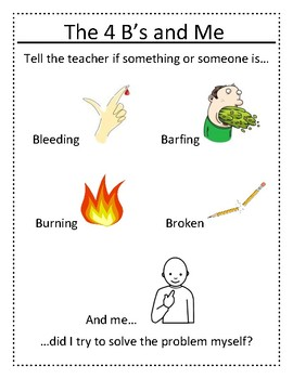 """Tattling vs. Telling with """"The Four B's"""""""