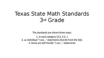 Texas 3rd grade Math standard Posters