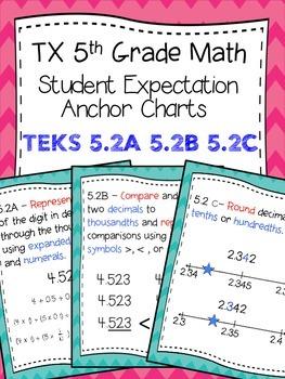 Texas 5th Math SE Chart TEKS 5.2A 5.2B 5.2C