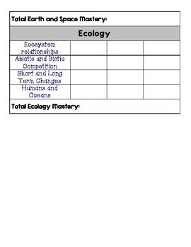 Texas 8th Grade Mastery Science Tracker