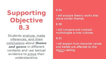 Texas 8th grade Reading Readiness & Supporting Objectives