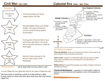 History 8th grade STAAR/State test Prep Book; INCLUDING NEW WARMUPS