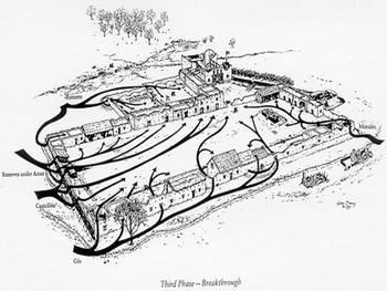 Texas: Battle of the Alamo