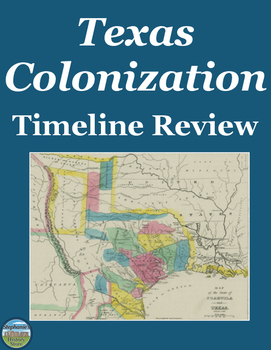 Texas Colonization Timeline Review