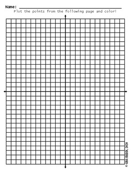Texas Coordinate Plane Graphing Picture