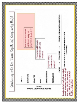 Texas Depth and Complexity Model for Questioning