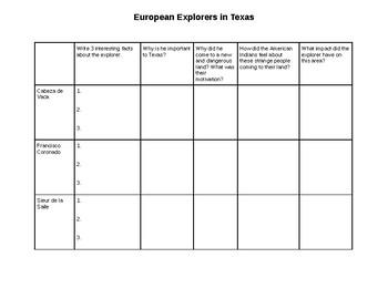 Texas Explorers graphic organizer