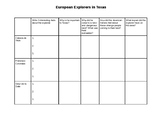 Texas Explorers graphic organizer