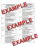 Texas Expository Checklist