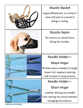 Texas FFA Veterinary Science 2017-2021 Study Guide