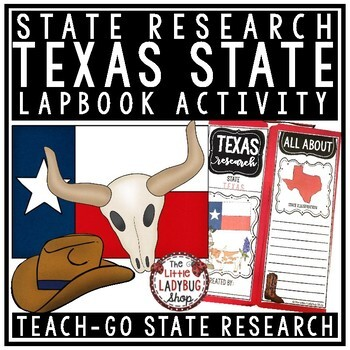 Texas Research Activity