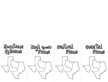 Texas Geographic Regions Foldable
