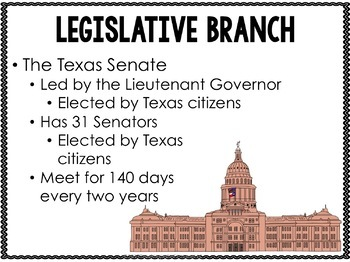 Texas Government Bundle with Lesson Plans