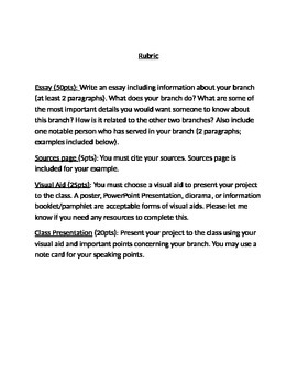 Texas Government Project for 4th Grade