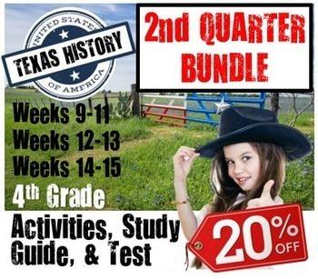 Texas History Bundle-  Use with Studies Weekly Magazine