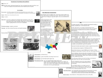 Texas History Bundle from the Civil War to the Cold War