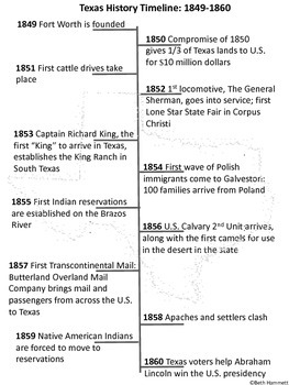 Texas History Coloring Sheets amp