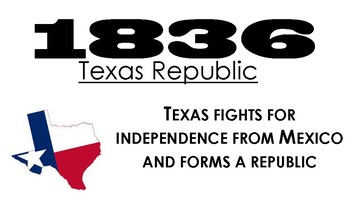 Texas History Word Wall Dates 8.5x14